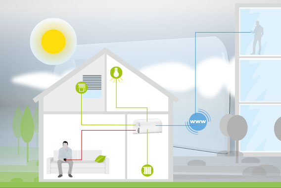 Smart Home with or without Internet connection